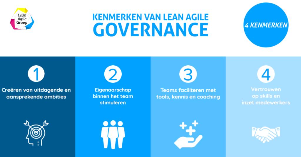 Kenmerken van Lean Agile Governance