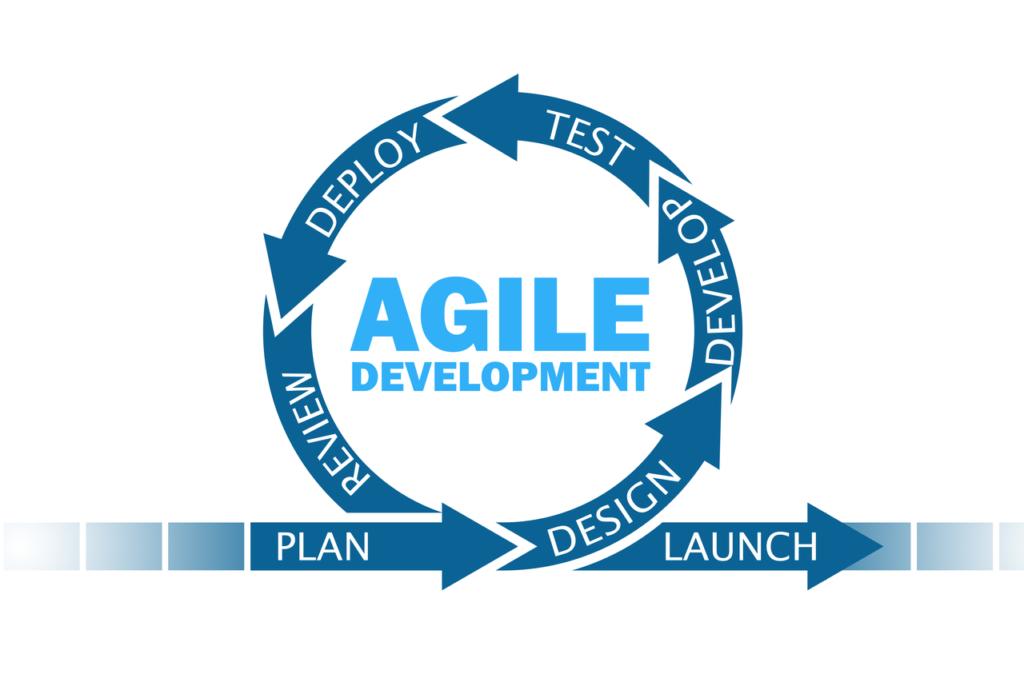 Wat is een Agile way of work?